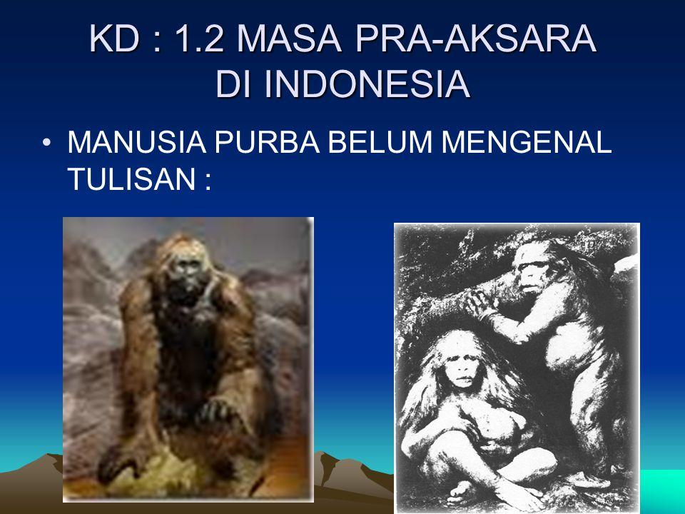 KD : 1.2 MASA PRA-AKSARA DI INDONESIA MANUSIA PURBA BELUM MENGENAL TULISAN :