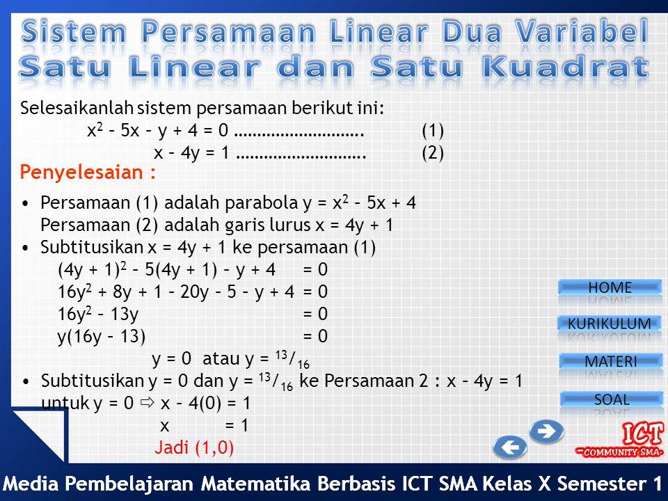 Media Pembelajaran Matematika Berbasis ICT SMA Kelas X Semester 1 c. Dengan Metode Determinan Selesaikan SPL berikut dengan metode determinan! 2x + 4y