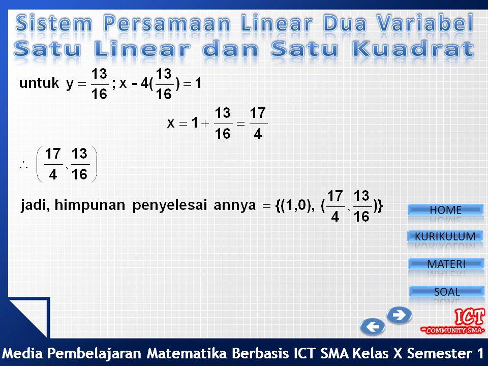 Media Pembelajaran Matematika Berbasis ICT SMA Kelas X Semester 1 Selesaikanlah sistem persamaan berikut ini: x 2 – 5x – y + 4 = 0 ……………………….(1) x – 4y = 1 ……………………….(2) Persamaan (1) adalah parabola y = x 2 – 5x + 4 Persamaan (2) adalah garis lurus x = 4y + 1 Subtitusikan x = 4y + 1 ke persamaan (1) (4y + 1) 2 – 5(4y + 1) – y + 4 = 0 16y 2 + 8y + 1 – 20y – 5 – y + 4 = 0 16y 2 – 13y = 0 y(16y – 13) = 0 y = 0 atau y = 13 / 16 Penyelesaian : Subtitusikan y = 0 dan y = 13 / 16 ke Persamaan 2 : x – 4y = 1 untuk y = 0  x – 4(0) = 1 x = 1 Jadi (1,0)