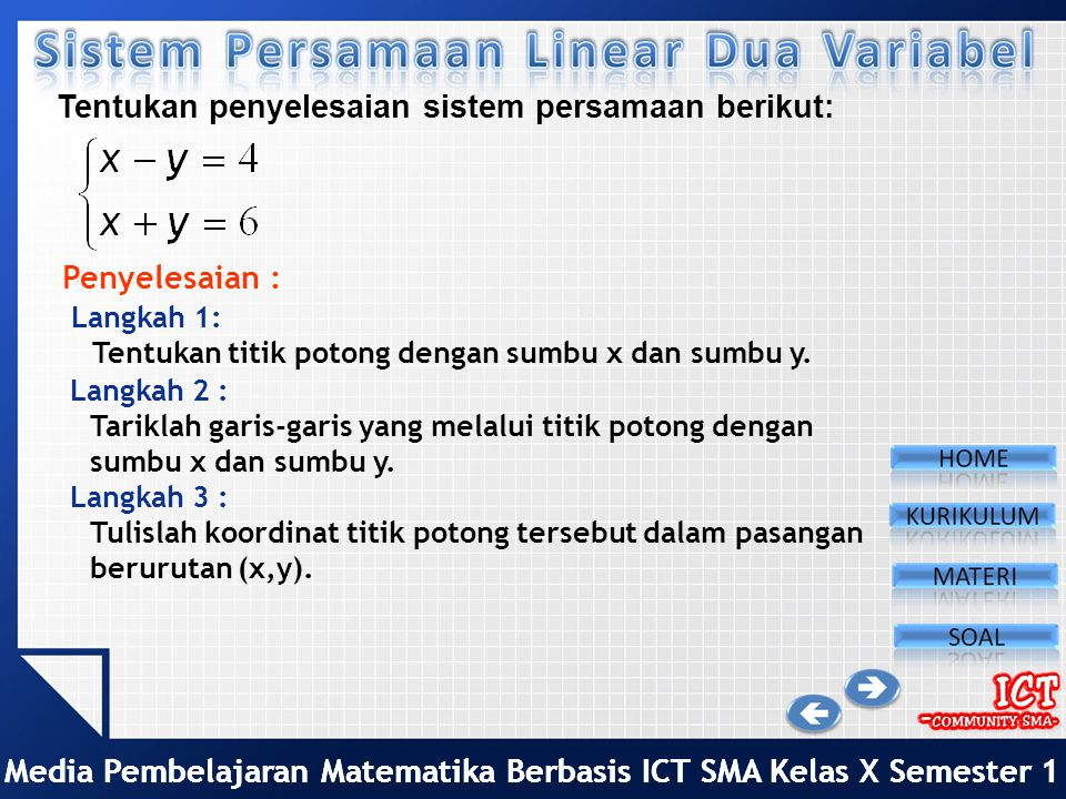Bentuk Umum : Dengan a 1, b 1, c 1, a 2, b 2, c 2 adalah bilangan-bilangan real. Menyelesaikan Sistem Persamaan linear : a. Dengan Metode Grafik Tentu