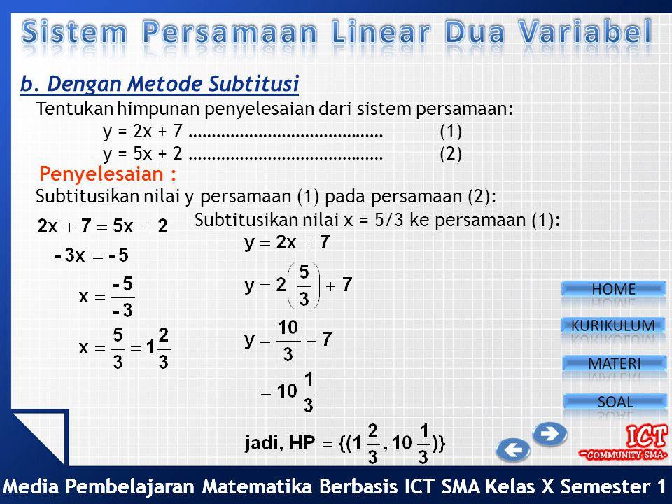 Media Pembelajaran Matematika Berbasis ICT SMA Kelas X Semester 1 Titik potong dengan sumbu x dan sumbu y adalah x – y = 4 X04 y-40 x + y = 6 X06 y60 Berdasarkan grafik di samping, terlihat bahwa titik potong kedua garis adalah di titik (5,1).