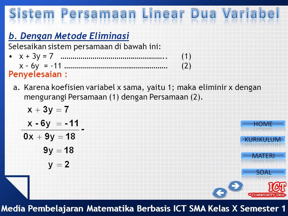 Media Pembelajaran Matematika Berbasis ICT SMA Kelas X Semester 1 b. Dengan Metode Subtitusi Tentukan himpunan penyelesaian dari sistem persamaan: y =