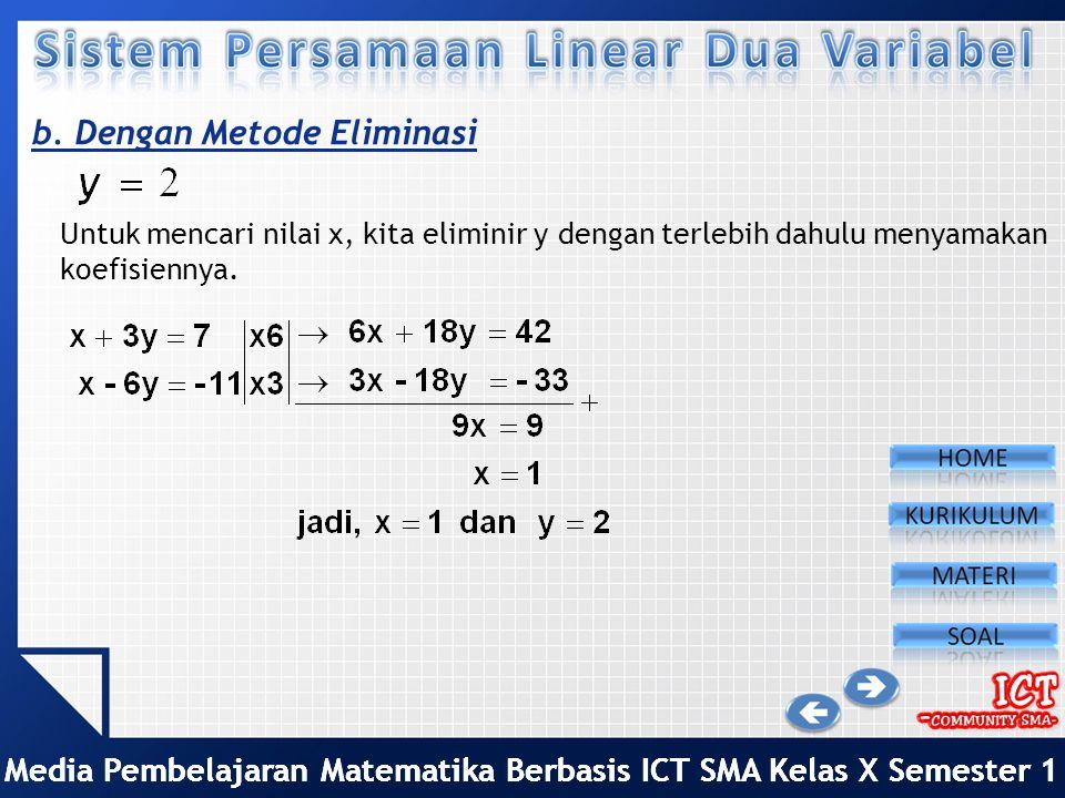 Media Pembelajaran Matematika Berbasis ICT SMA Kelas X Semester 1 b. Dengan Metode Eliminasi Selesaikan sistem persamaan di bawah ini: x + 3y = 7 …………