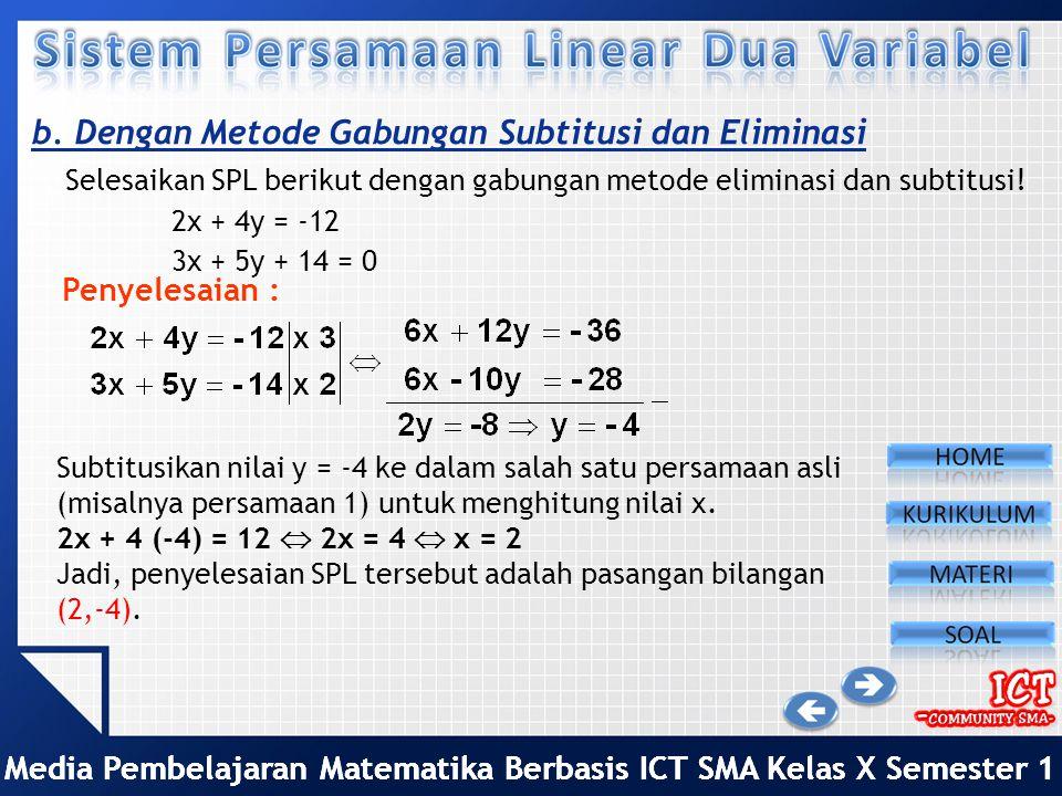 Media Pembelajaran Matematika Berbasis ICT SMA Kelas X Semester 1 b. Dengan Metode Eliminasi Untuk mencari nilai x, kita eliminir y dengan terlebih da