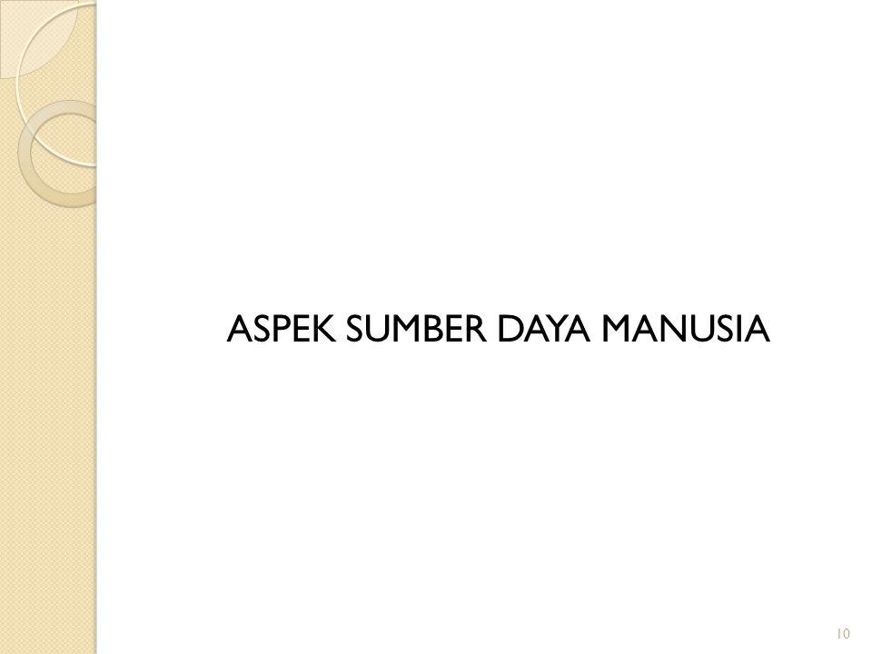 ASPEK SUMBER DAYA MANUSIA 10