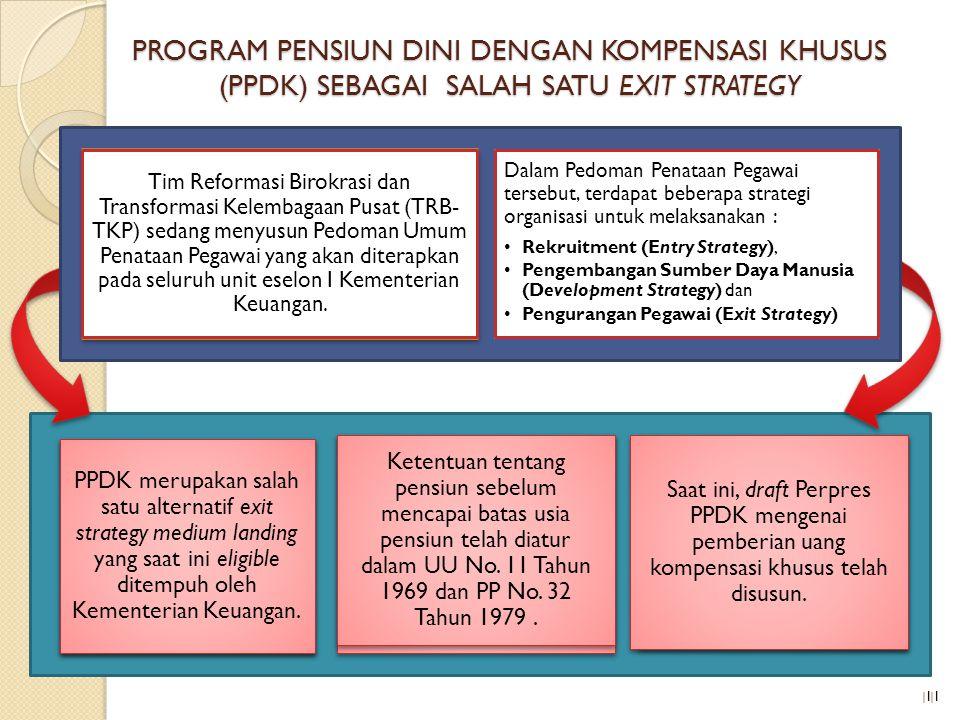 PROGRAM PENSIUN DINI DENGAN KOMPENSASI KHUSUS (PPDK) SEBAGAI SALAH SATU EXIT STRATEGY 11 Tim Reformasi Birokrasi dan Transformasi Kelembagaan Pusat (T