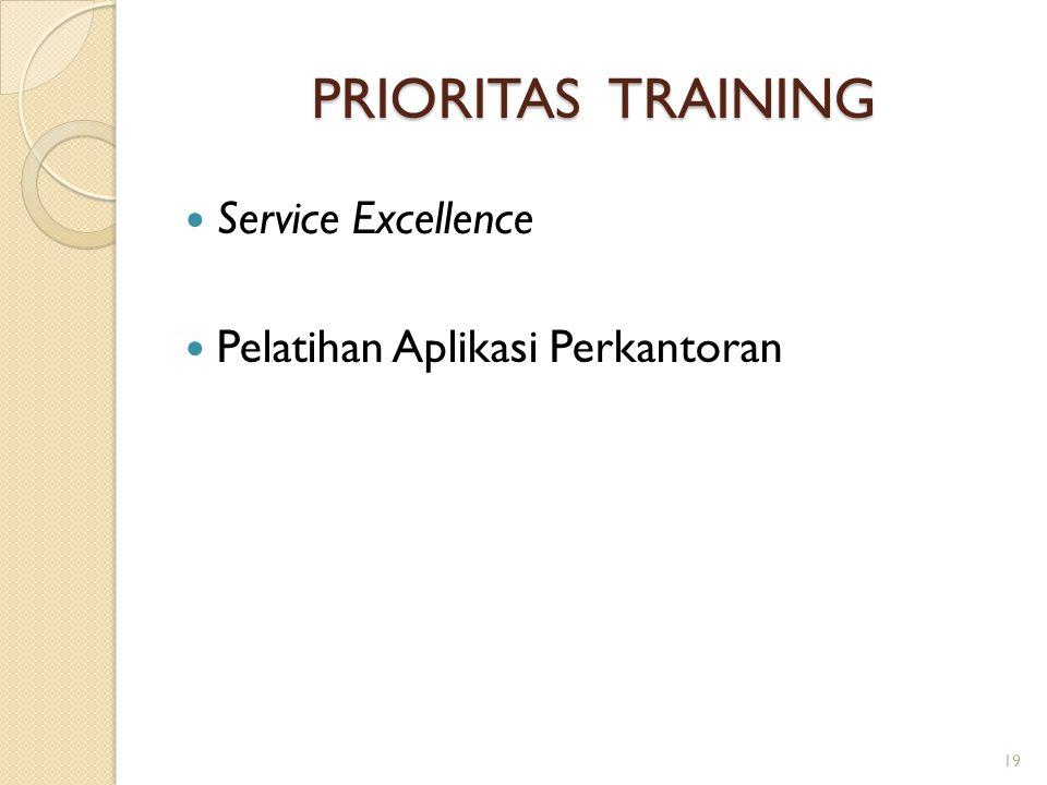 PRIORITAS TRAINING Service Excellence Pelatihan Aplikasi Perkantoran 19