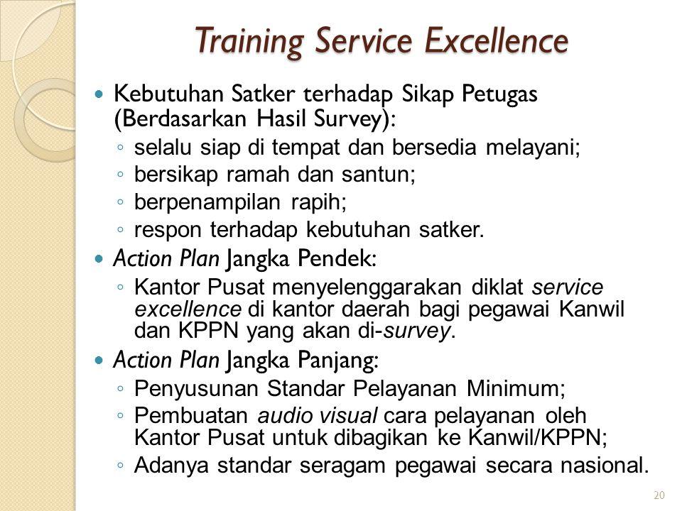 Training Service Excellence Kebutuhan Satker terhadap Sikap Petugas (Berdasarkan Hasil Survey): ◦ selalu siap di tempat dan bersedia melayani; ◦ bersi