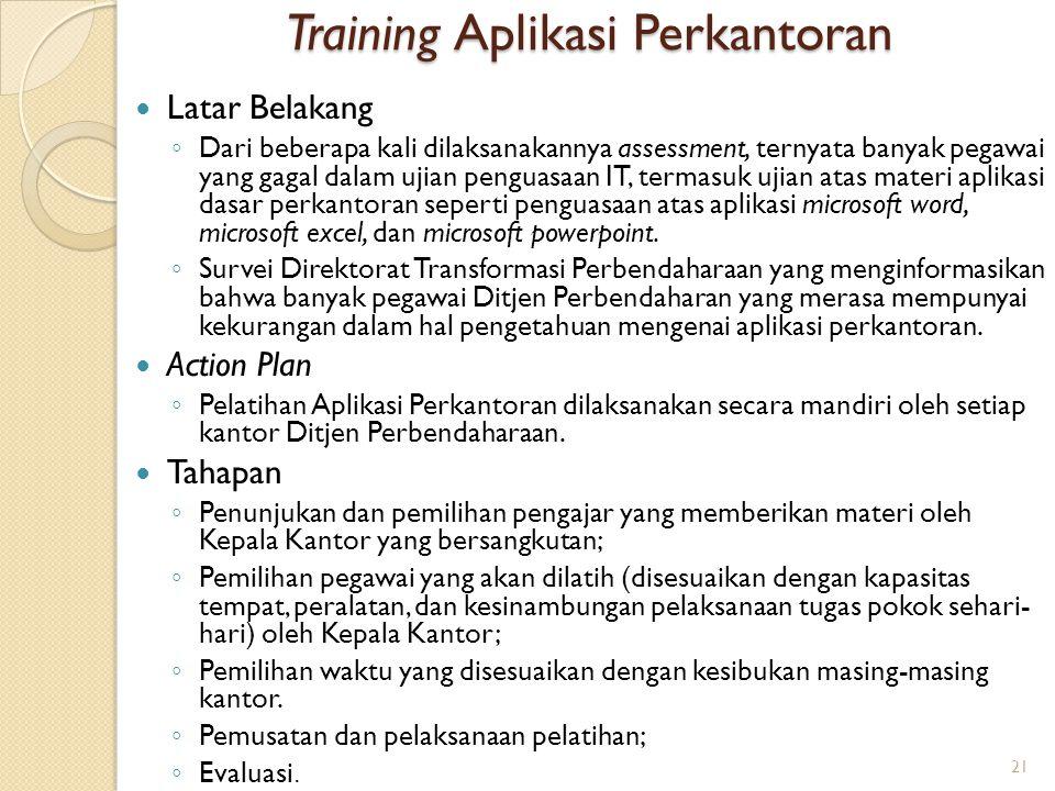 Training Aplikasi Perkantoran Latar Belakang ◦ Dari beberapa kali dilaksanakannya assessment, ternyata banyak pegawai yang gagal dalam ujian penguasaa