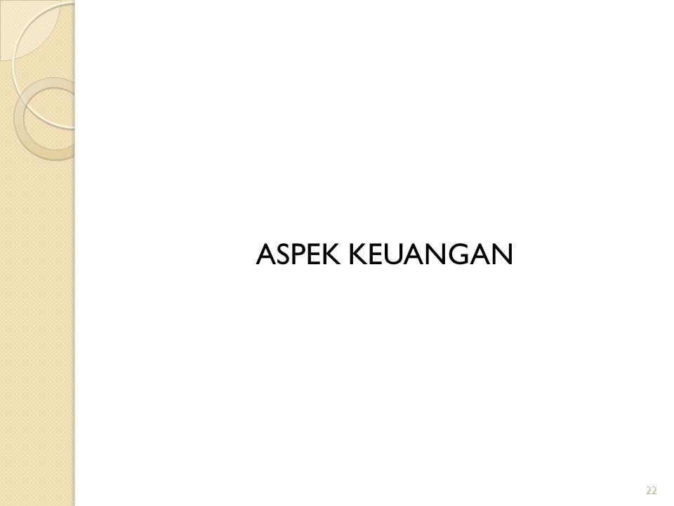 ASPEK KEUANGAN 22