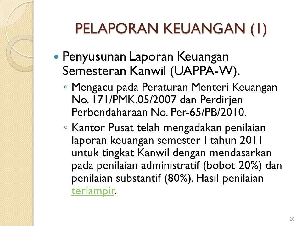 PELAPORAN KEUANGAN (1) Penyusunan Laporan Keuangan Semesteran Kanwil (UAPPA-W). ◦ Mengacu pada Peraturan Menteri Keuangan No. 171/PMK.05/2007 dan Perd