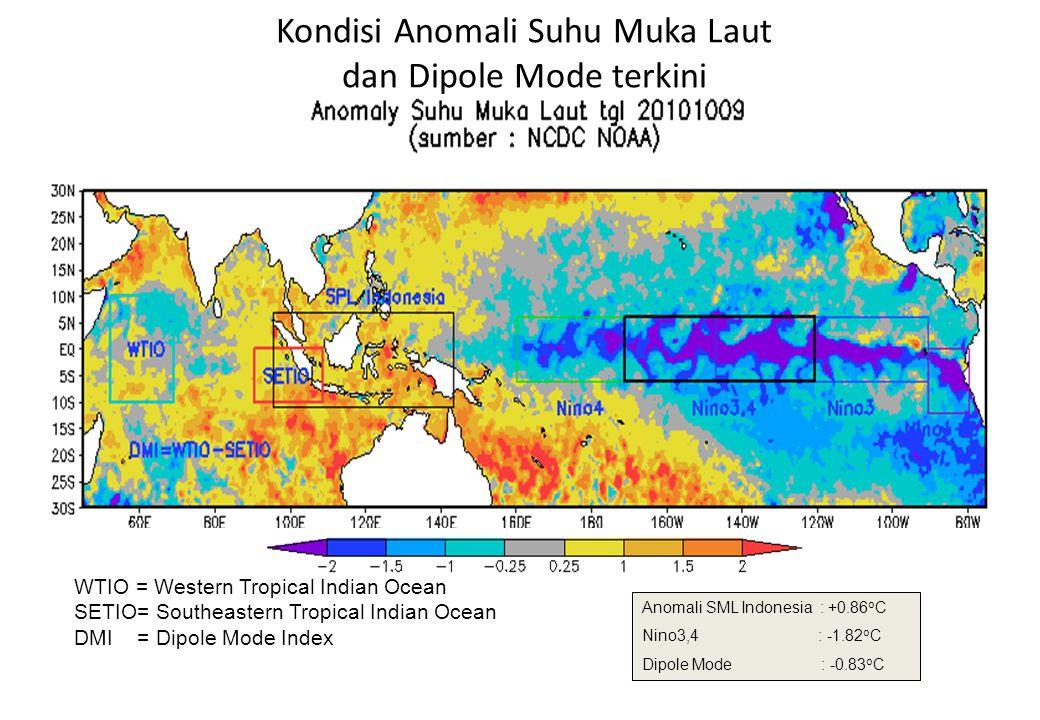 Kondisi Anomali Suhu Muka Laut dan Dipole Mode terkini Anomali SML Indonesia : +0.86 o C Nino3,4 : -1.82 o C Dipole Mode : -0.83 o C WTIO = Western Tr