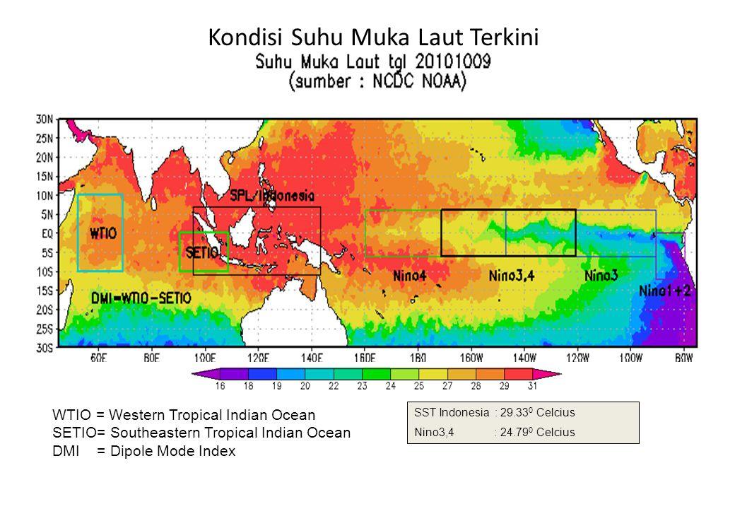 Kondisi Suhu Muka Laut Terkini SST Indonesia : 29.33 0 Celcius Nino3,4 : 24.79 0 Celcius WTIO = Western Tropical Indian Ocean SETIO= Southeastern Trop