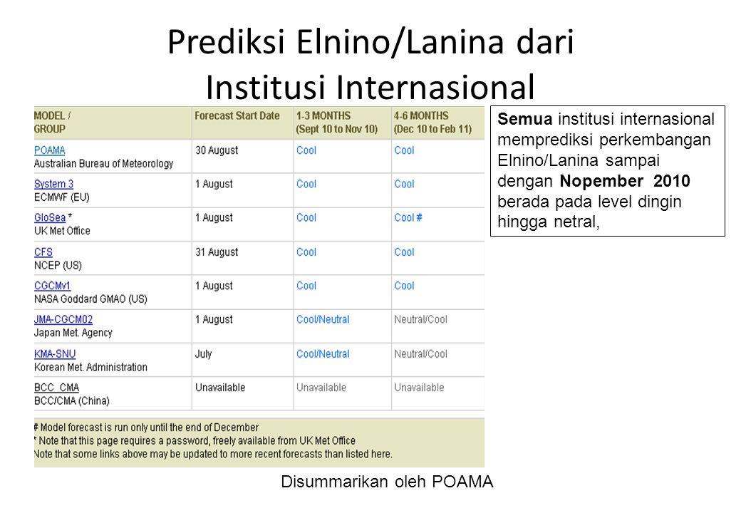 Prediksi Elnino/Lanina dari Institusi Internasional Disummarikan oleh POAMA Semua institusi internasional memprediksi perkembangan Elnino/Lanina sampa