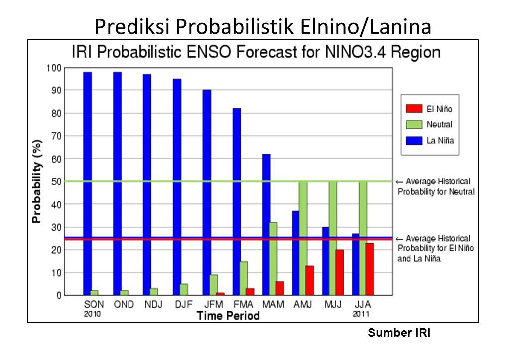 Tabel Prediksi Elnino/La Nina Sumber IRI Kondisi La Nina diprediksi terus dominan hingga April 2011.