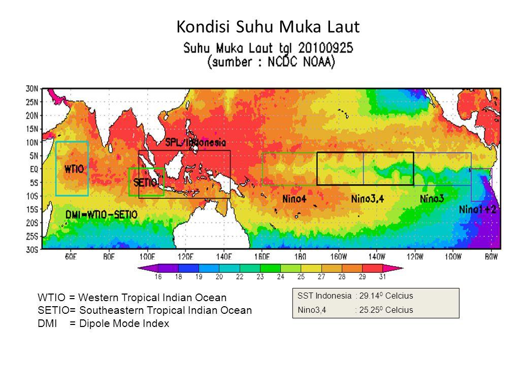 Kondisi Suhu Muka Laut SST Indonesia : 29.14 0 Celcius Nino3,4 : 25.25 0 Celcius WTIO = Western Tropical Indian Ocean SETIO= Southeastern Tropical Ind