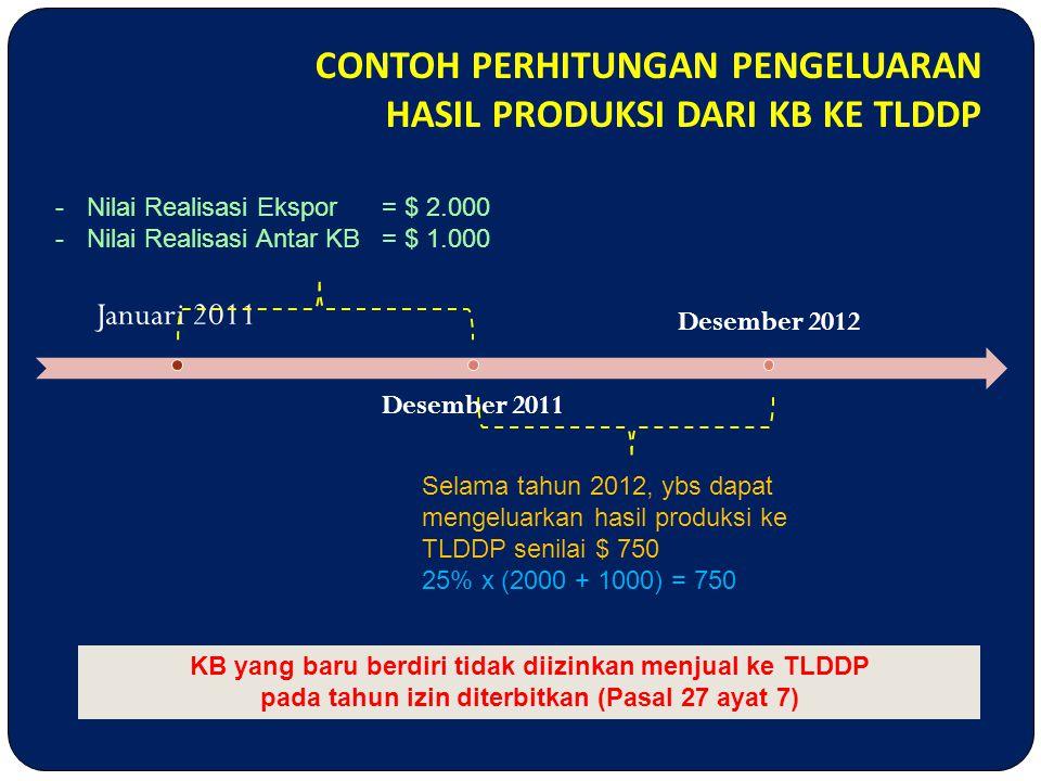 Januari 2011 Desember 2011 Desember 2012 CONTOH PERHITUNGAN PENGELUARAN HASIL PRODUKSI DARI KB KE TLDDP -Nilai Realisasi Ekspor = $ 2.000 -Nilai Reali