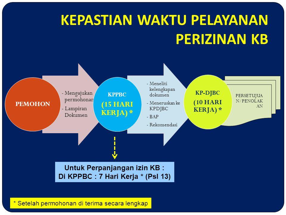 -Mengajukan permohonan - Lampiran Dokumen PEMOHON KEPASTIAN WAKTU PELAYANAN PERIZINAN KB -Meneliti kelengkapan dokumen -Meneruskan ke KPDJBC - BAP -Re