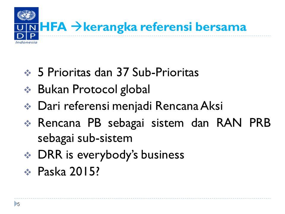 HFA  kerangka referensi bersama  5 Prioritas dan 37 Sub-Prioritas  Bukan Protocol global  Dari referensi menjadi Rencana Aksi  Rencana PB sebagai sistem dan RAN PRB sebagai sub-sistem  DRR is everybody's business  Paska 2015.