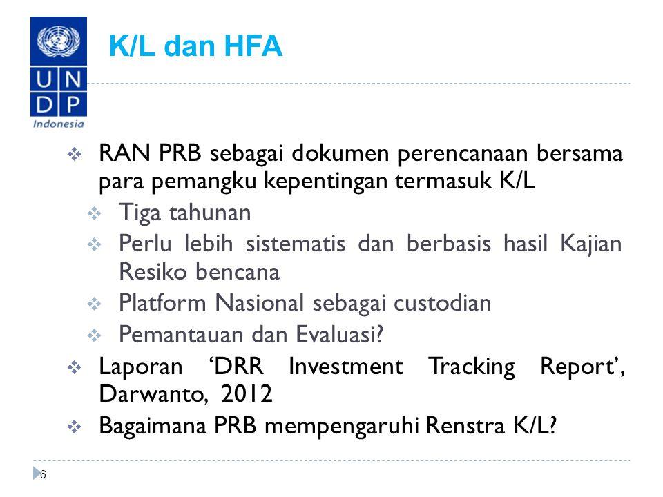 K/L dan HFA  RAN PRB sebagai dokumen perencanaan bersama para pemangku kepentingan termasuk K/L  Tiga tahunan  Perlu lebih sistematis dan berbasis hasil Kajian Resiko bencana  Platform Nasional sebagai custodian  Pemantauan dan Evaluasi.