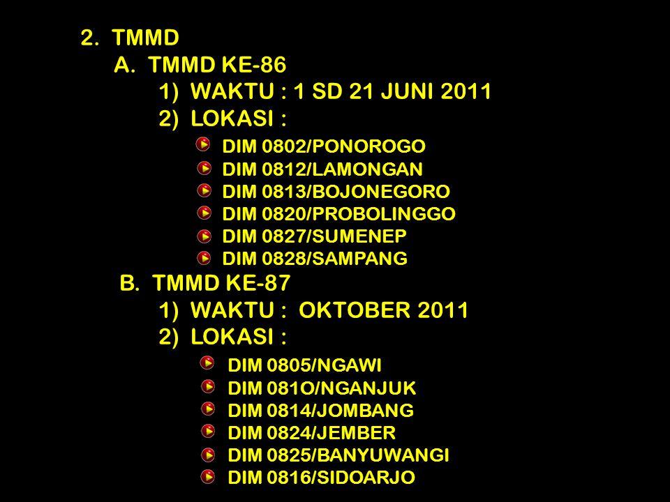 2. TMMD A.