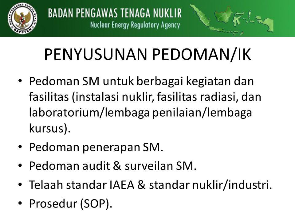 PENYUSUNAN PEDOMAN/IK Pedoman SM untuk berbagai kegiatan dan fasilitas (instalasi nuklir, fasilitas radiasi, dan laboratorium/lembaga penilaian/lembag