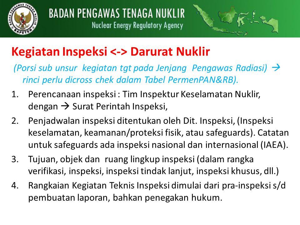 Kegiatan Inspeksi Darurat Nuklir (Porsi sub unsur kegiatan tgt pada Jenjang Pengawas Radiasi)  rinci perlu dicross chek dalam Tabel PermenPAN&RB). 1.