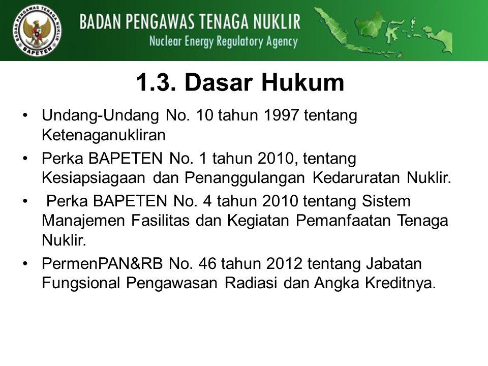 1.3. Dasar Hukum Undang-Undang No. 10 tahun 1997 tentang Ketenaganukliran Perka BAPETEN No. 1 tahun 2010, tentang Kesiapsiagaan dan Penanggulangan Ked