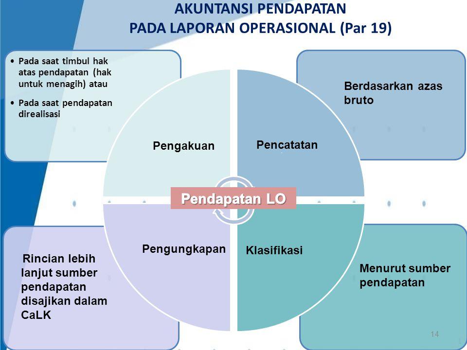 Pada saat timbul hak atas pendapatan (hak untuk menagih) atau Pada saat pendapatan direalisasi.... AKUNTANSI PENDAPATAN PADA LAPORAN OPERASIONAL (Par