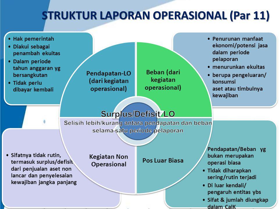 STRUKTUR LAPORAN OPERASIONAL (Par 11) 6 Pendapatan/Beban yg bukan merupakan operasi biasa Tidak diharapkan sering/rutin terjadi Di luar kendali/ penga