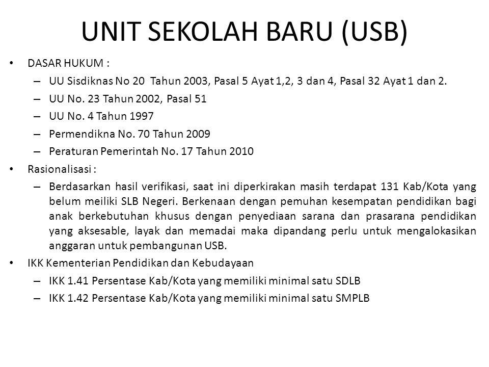 UNIT SEKOLAH BARU (USB) DASAR HUKUM : – UU Sisdiknas No 20 Tahun 2003, Pasal 5 Ayat 1,2, 3 dan 4, Pasal 32 Ayat 1 dan 2. – UU No. 23 Tahun 2002, Pasal