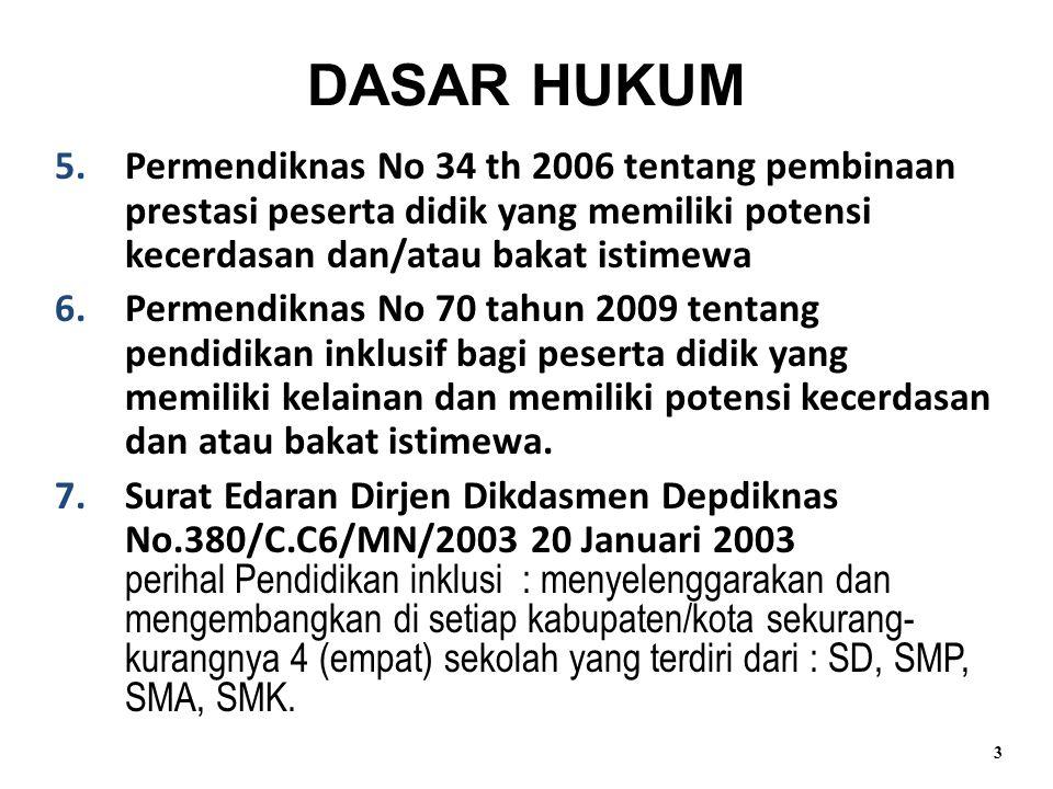 5.Permendiknas No 34 th 2006 tentang pembinaan prestasi peserta didik yang memiliki potensi kecerdasan dan/atau bakat istimewa 6.Permendiknas No 70 ta