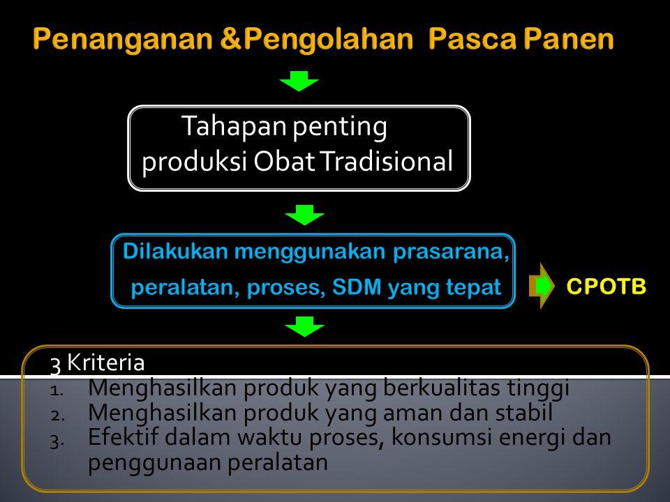 Tahapan penting produksi Obat Tradisional 3 Kriteria 1. Menghasilkan produk yang berkualitas tinggi 2. Menghasilkan produk yang aman dan stabil 3. Efe