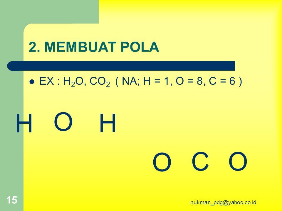 2. MEMBUAT POLA EX : H 2 O, CO 2 ( NA; H = 1, O = 8, C = 6 ) nukman_pdg@yahoo.co.id 15 O H H C O O