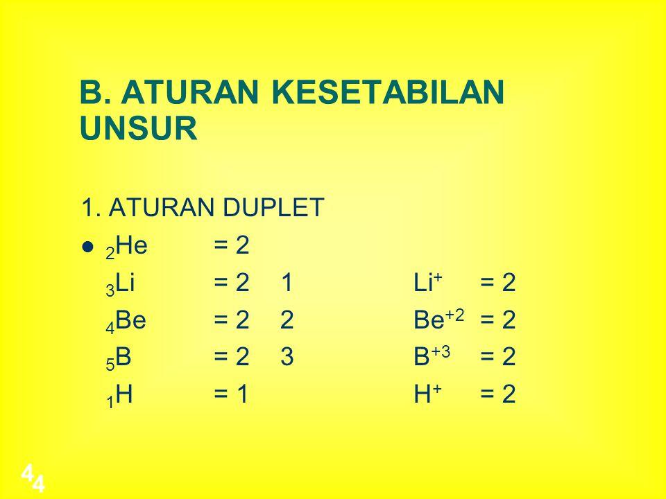 4 B.ATURAN KESETABILAN UNSUR 1.