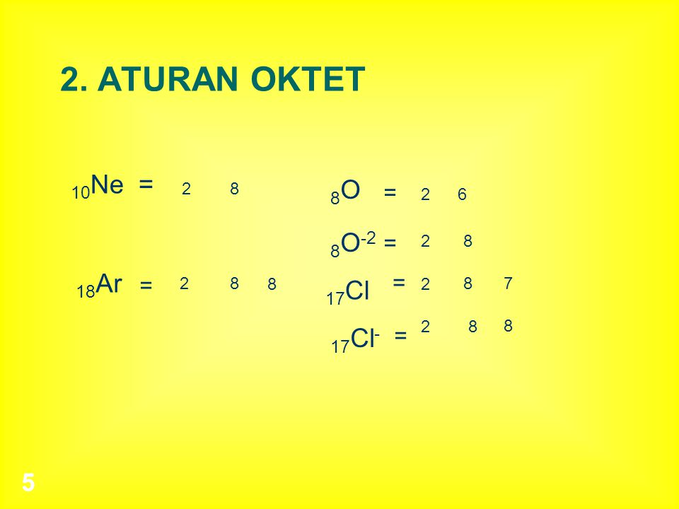 5 2. ATURAN OKTET 10 Ne = 5 28 8O8O = 26 18 Ar = 28 17 Cl = 2 8 8 O -2 = 28 7 17 Cl - 8 = 28 8