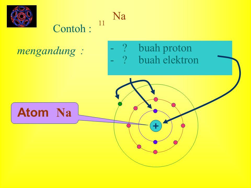 Na 11 Contoh : mengandung : Atom Na - ? buah proton - ? buah elektron +