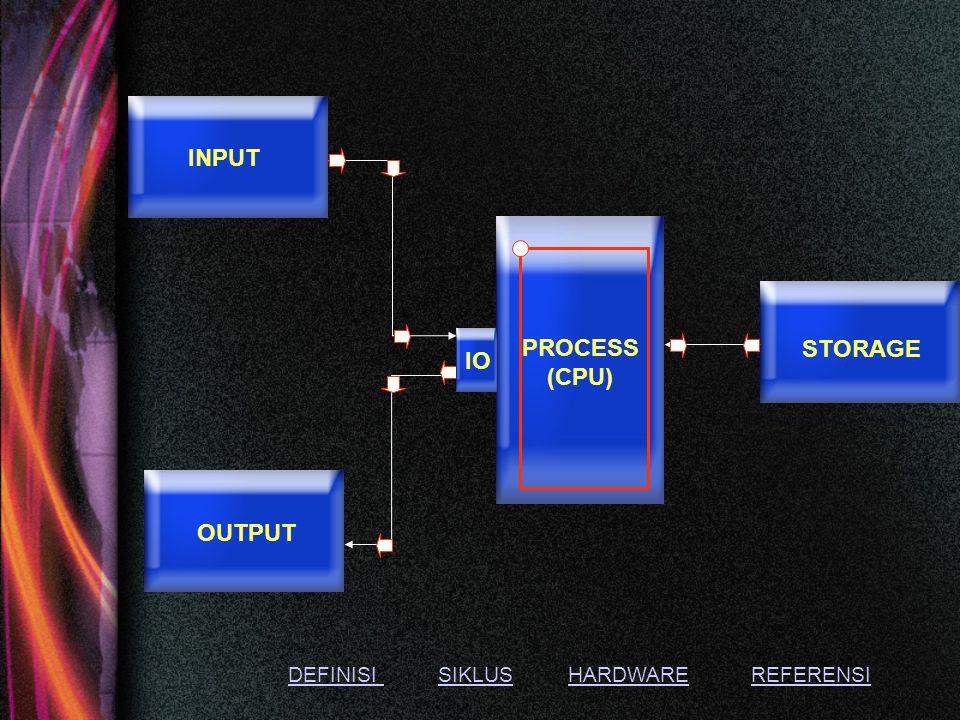 Komputer adalah suatu alat elektronik yang mampu melakukan beberapa tugas, yaitu menerima input sesuai dengan instruksi yang diberikan, menyimpan perintah-perintah dan hasil pengolahannya, serta menyediakan output dalam bentuk informasi.