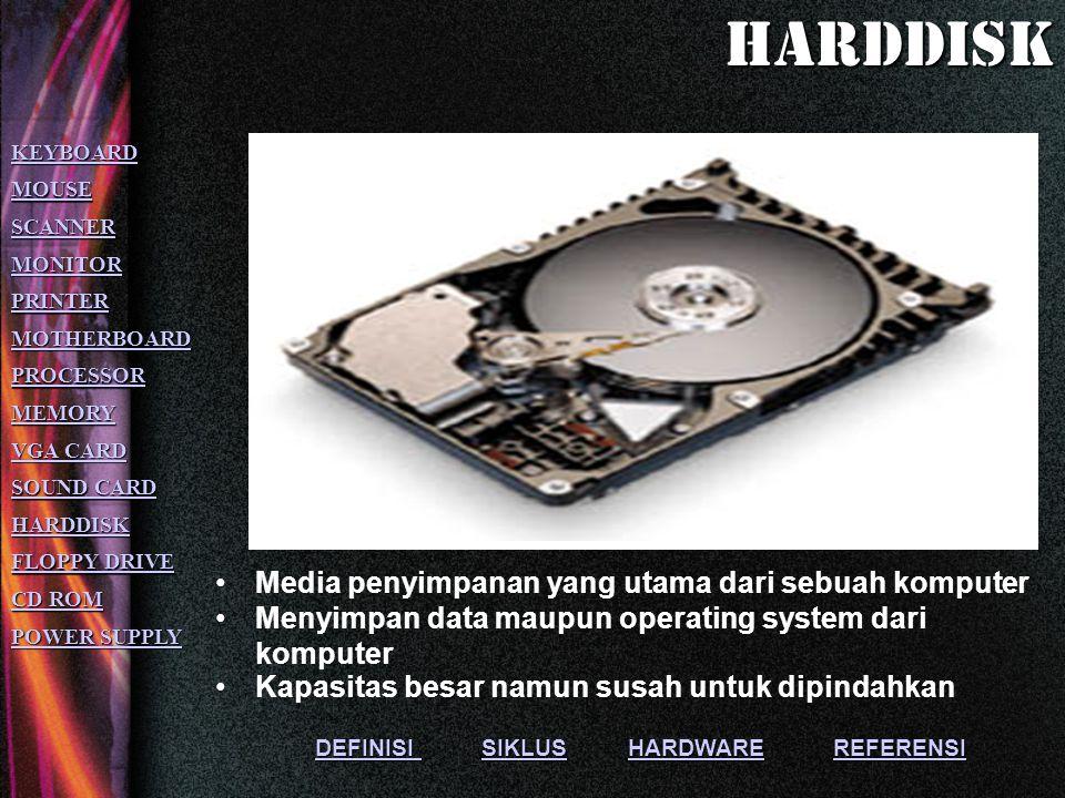 DEFINISI DEFINISI SIKLUS HARDWARE REFERENSI SIKLUSHARDWAREREFERENSI DEFINISI SIKLUSHARDWAREREFERENSI Sound Card menghubungkan perangkat audio ke komputer.