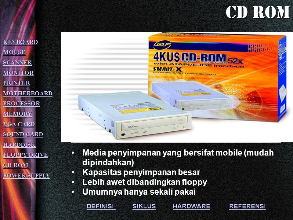 DEFINISI DEFINISI SIKLUS HARDWARE REFERENSI SIKLUSHARDWAREREFERENSI DEFINISI SIKLUSHARDWAREREFERENSI Media penyimpanan bersifat mobile (mudah dipindahkan) Kapasitas sangat terbatas Lebih cepat rusak apabila dipakai berulang kali atau terkena air dan medan magnet KEYBOARD MOUSE SCANNER MONITOR PRINTER MOTHERBOARD PROCESSOR MEMORY VGA CARD VGA CARD SOUND CARD SOUND CARD HARDDISK FLOPPY DRIVE FLOPPY DRIVE CD ROM CD ROM POWER SUPPLY POWER SUPPLY Floppy drive
