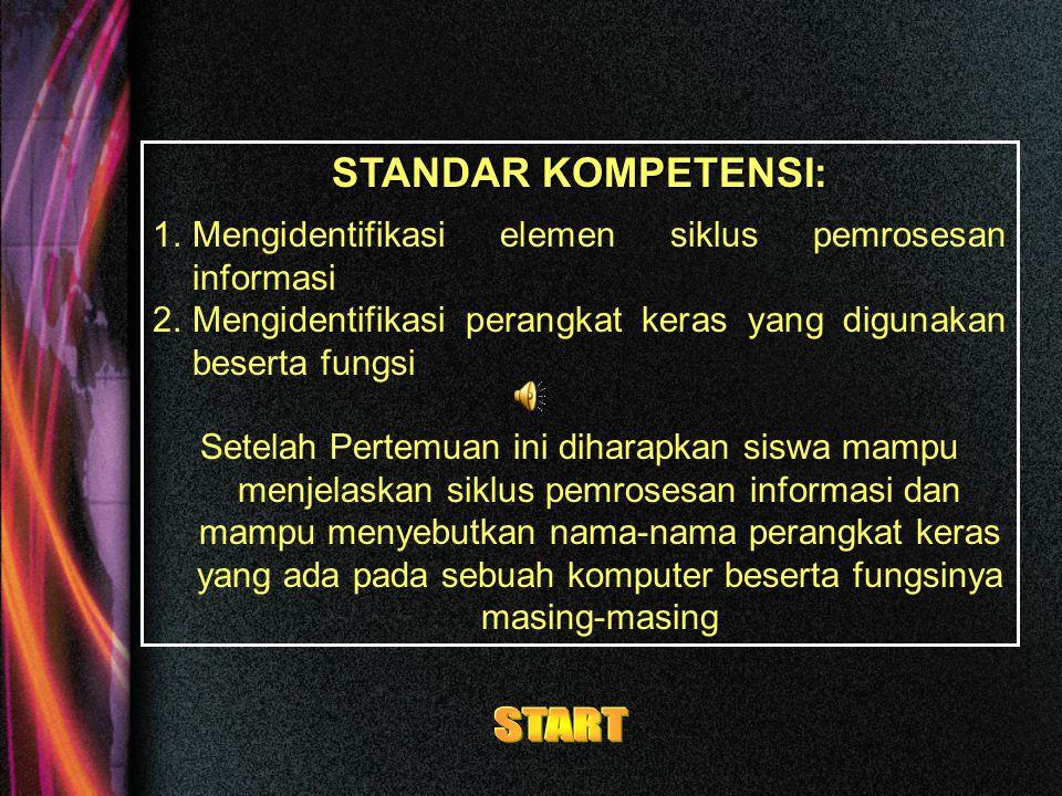 STANDAR KOMPETENSI: 1.Mengidentifikasi elemen siklus pemrosesan informasi 2.Mengidentifikasi perangkat keras yang digunakan beserta fungsi Setelah Pertemuan ini diharapkan siswa mampu menjelaskan siklus pemrosesan informasi dan mampu menyebutkan nama-nama perangkat keras yang ada pada sebuah komputer beserta fungsinya masing-masing