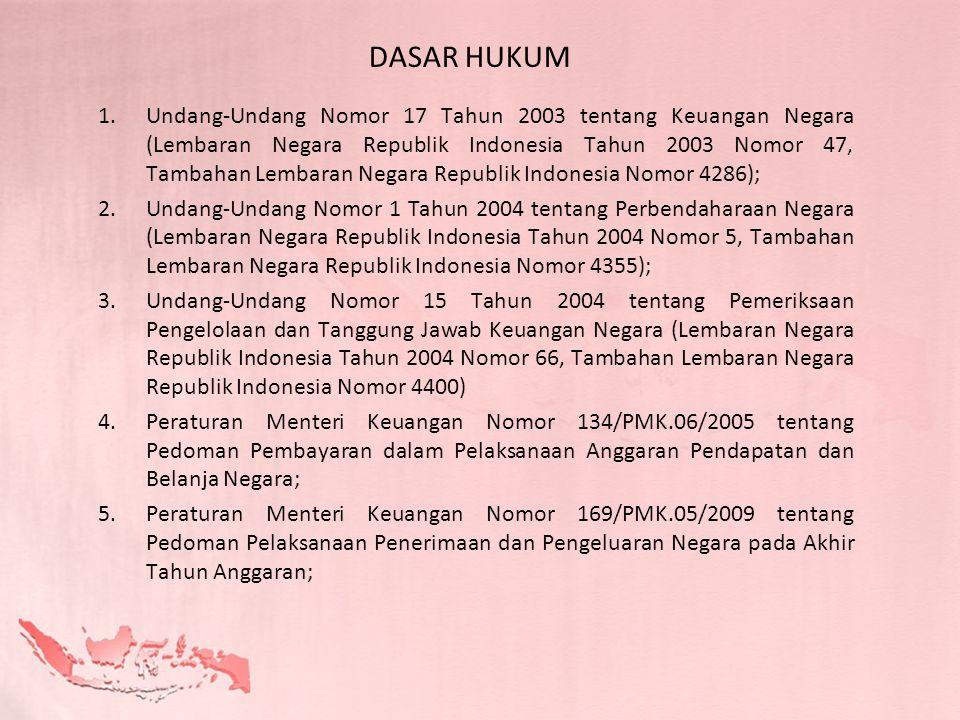 DASAR HUKUM 1.Undang-Undang Nomor 17 Tahun 2003 tentang Keuangan Negara (Lembaran Negara Republik Indonesia Tahun 2003 Nomor 47, Tambahan Lembaran Neg