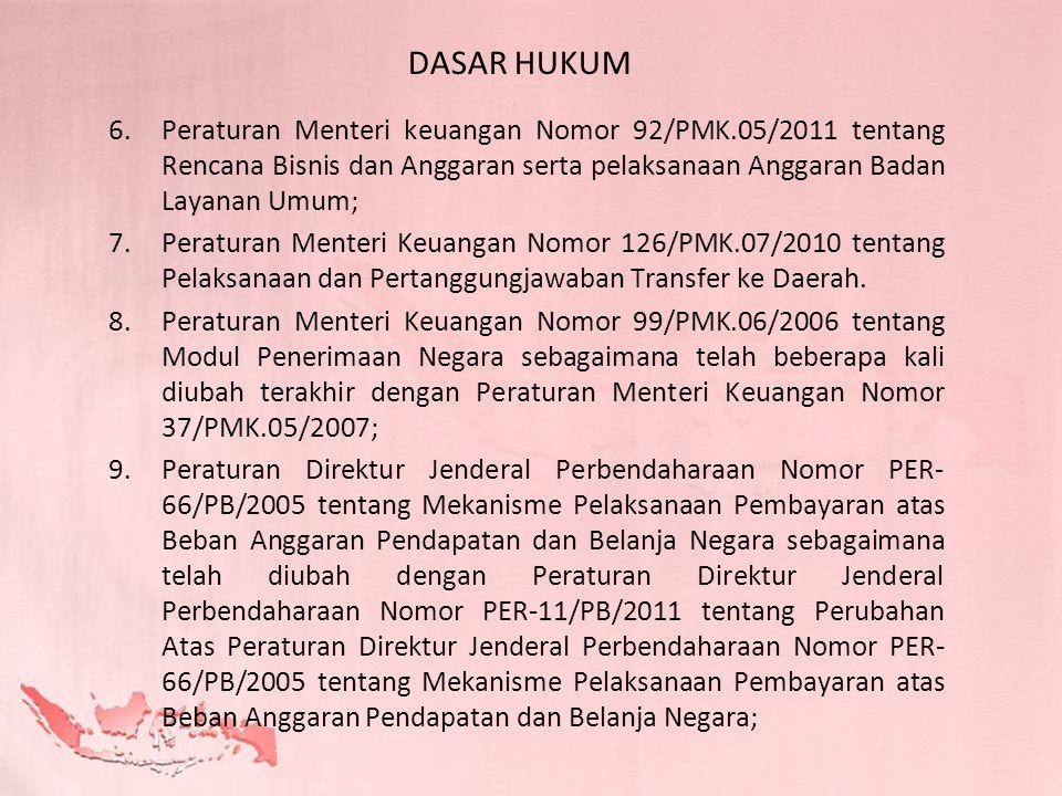 DASAR HUKUM 6.Peraturan Menteri keuangan Nomor 92/PMK.05/2011 tentang Rencana Bisnis dan Anggaran serta pelaksanaan Anggaran Badan Layanan Umum; 7.Per