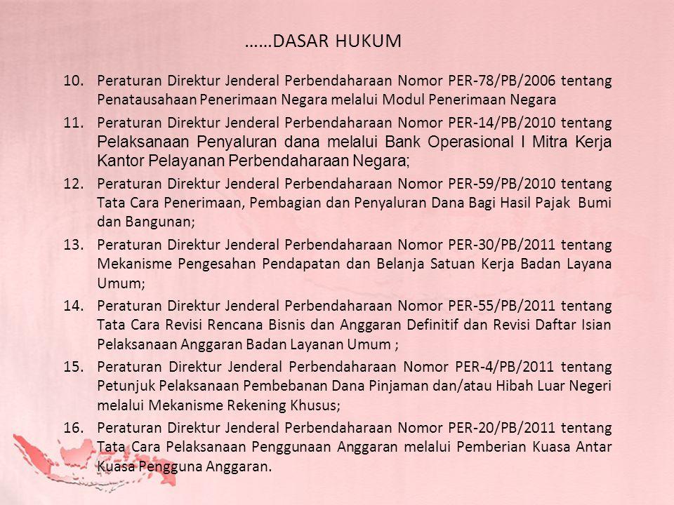 ……DASAR HUKUM 10.Peraturan Direktur Jenderal Perbendaharaan Nomor PER-78/PB/2006 tentang Penatausahaan Penerimaan Negara melalui Modul Penerimaan Nega