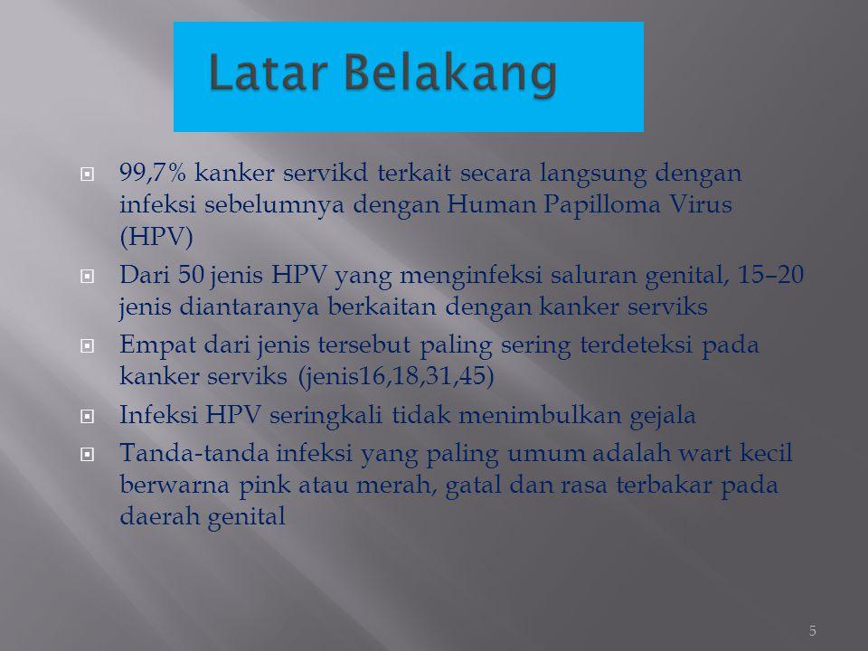  99,7% kanker servikd terkait secara langsung dengan infeksi sebelumnya dengan Human Papilloma Virus (HPV)  Dari 50 jenis HPV yang menginfeksi saluran genital, 15–20 jenis diantaranya berkaitan dengan kanker serviks  Empat dari jenis tersebut paling sering terdeteksi pada kanker serviks (jenis16,18,31,45)  Infeksi HPV seringkali tidak menimbulkan gejala  Tanda-tanda infeksi yang paling umum adalah wart kecil berwarna pink atau merah, gatal dan rasa terbakar pada daerah genital 5
