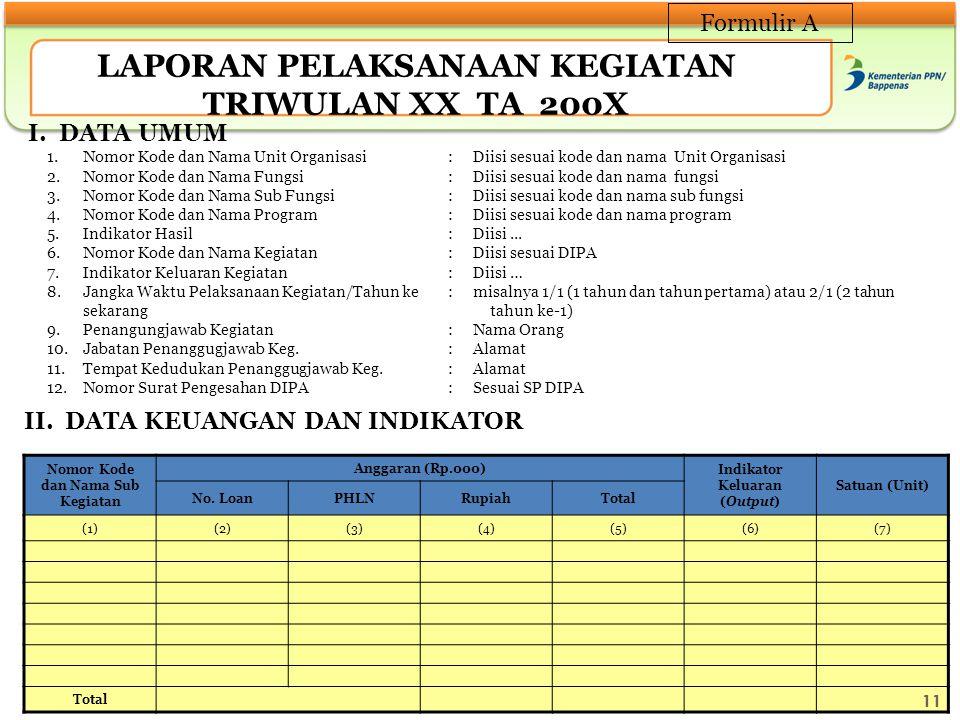 Nomor Kode dan Nama Sub Kegiatan Anggaran (Rp.000) Indikator Keluaran (Output) Satuan (Unit) No. LoanPHLNRupiahTotal (1)(2)(3)(4)(5)(6)(7) Total I. DA