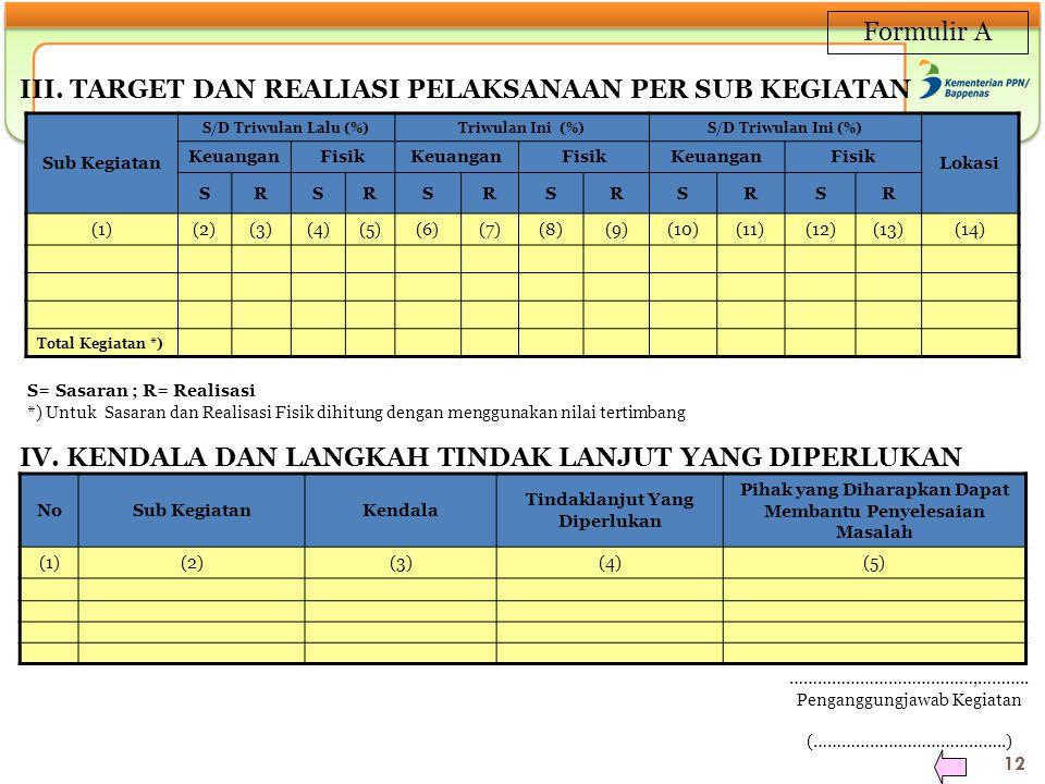 Sub Kegiatan S/D Triwulan Lalu (%)Triwulan Ini (%)S/D Triwulan Ini (%) Lokasi KeuanganFisikKeuanganFisikKeuanganFisik SRSRSRSRSRSR (1)(2)(3)(4)(5)(6)(