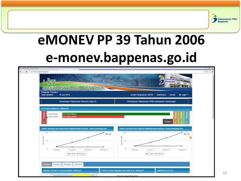 14 eMONEV PP 39 Tahun 2006 e-monev.bappenas.go.id