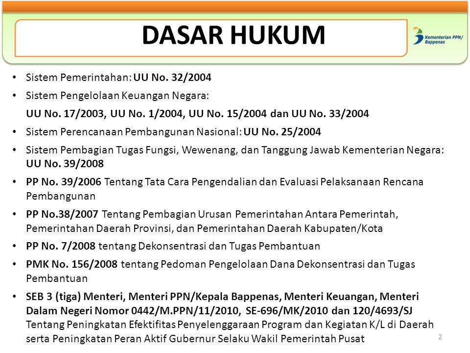 2 DASAR HUKUM Sistem Pemerintahan: UU No. 32/2004 Sistem Pengelolaan Keuangan Negara: UU No. 17/2003, UU No. 1/2004, UU No. 15/2004 dan UU No. 33/2004