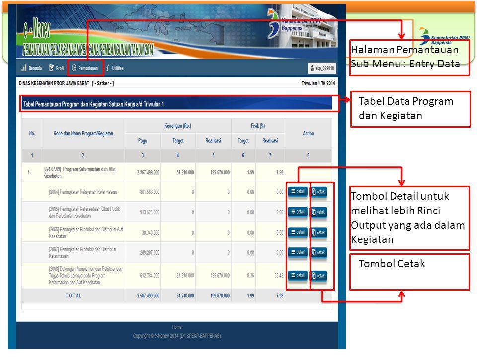 Halaman Pemantauan Sub Menu : Entry Data Tabel Data Program dan Kegiatan Tombol Detail untuk melihat lebih Rinci Output yang ada dalam Kegiatan Tombol